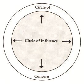 expand circle of influence