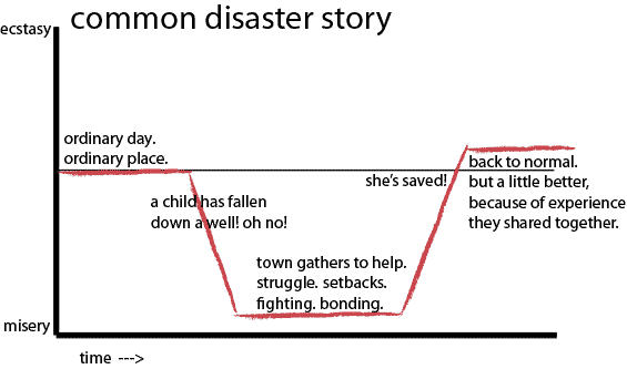 disaster story